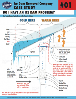 Do I Have an Ice Dam Problem?