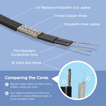 12-foot Ice Dam Heat Cable