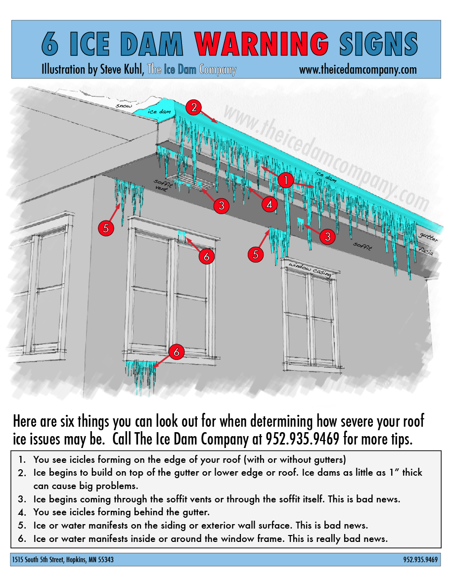 ice dam prevention in gutters
