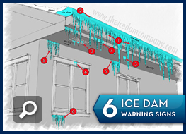 Ice Dam Warning Signs on Exterior Door Diagram